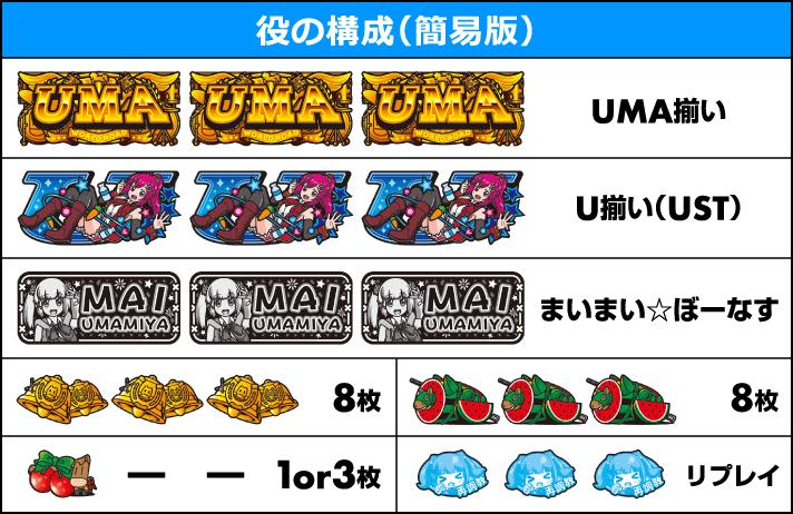GⅠ優駿倶楽部3